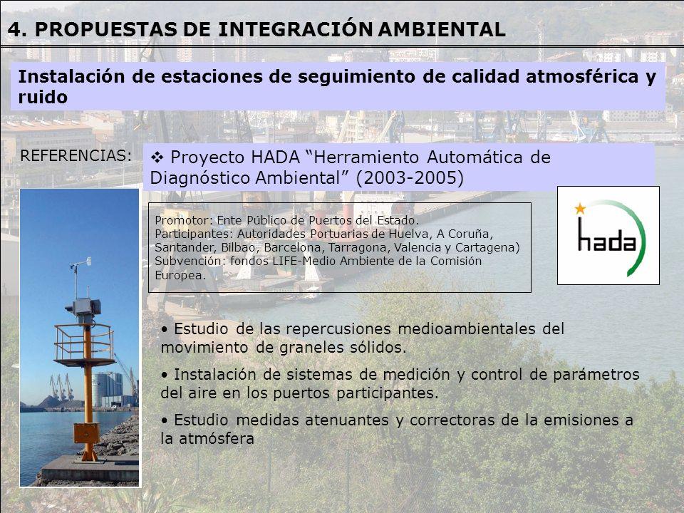 Proyecto HADA Herramiento Automática de Diagnóstico Ambiental (2003-2005) REFERENCIAS REFERENCIAS: Promotor: Ente Público de Puertos del Estado. Parti