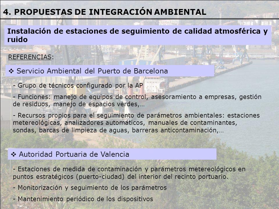 Autoridad Portuaria de Valencia REFERENCIAS REFERENCIAS: - Estaciones de medida de contaminación y parámetros metereológicos en puntos estratégicos (p