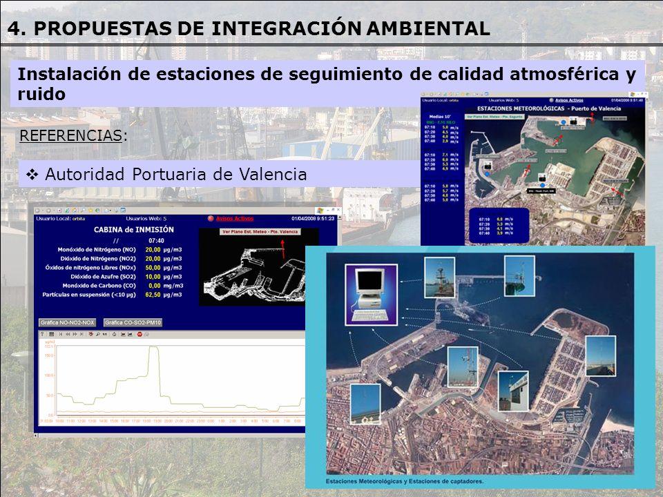 Autoridad Portuaria de Valencia REFERENCIAS REFERENCIAS: Instalación de estaciones de seguimiento de calidad atmosférica y ruido 4. PROPUESTAS DE INTE