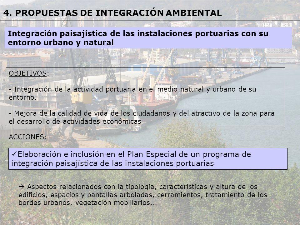 OBJETIVOS OBJETIVOS: - Integración de la actividad portuaria en el medio natural y urbano de su entorno. - Mejora de la calidad de vida de los ciudada