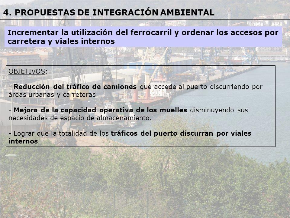 OBJETIVOS OBJETIVOS: - Reducción del tráfico de camiones que accede al puerto discurriendo por áreas urbanas y carreteras - Mejora de la capacidad ope