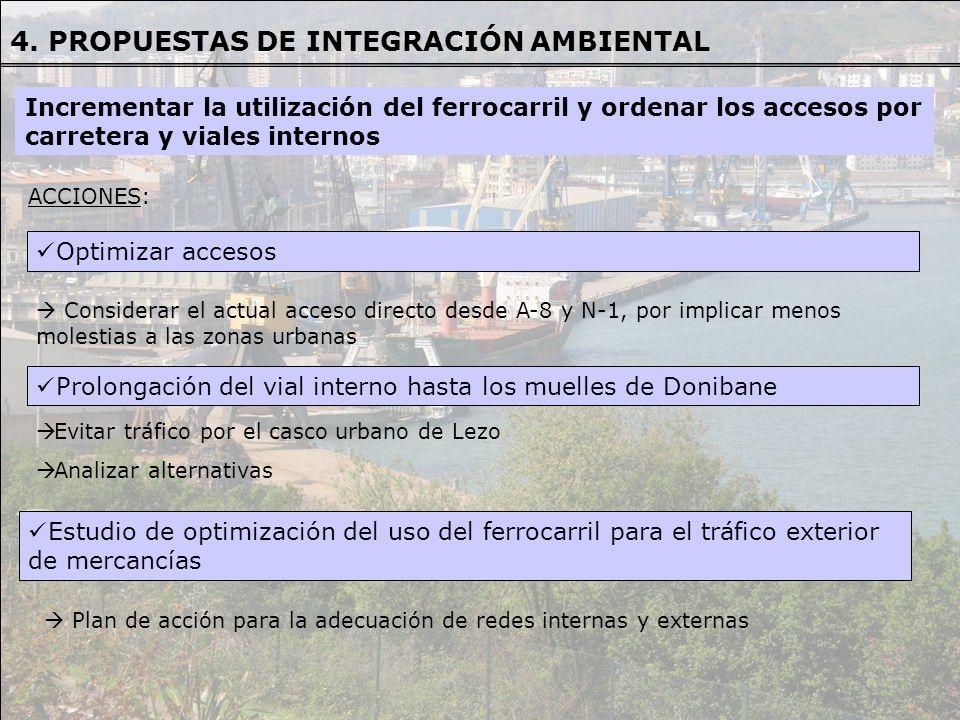 Optimizar accesos ACCIONES ACCIONES: Considerar el actual acceso directo desde A-8 y N-1, por implicar menos molestias a las zonas urbanas Prolongació