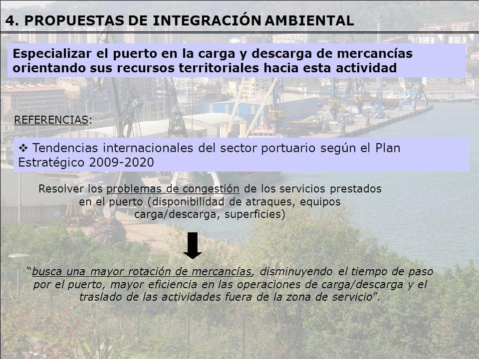 Tendencias internacionales del sector portuario según el Plan Estratégico 2009-2020 REFERENCIAS REFERENCIAS: busca una mayor rotación de mercancías, d