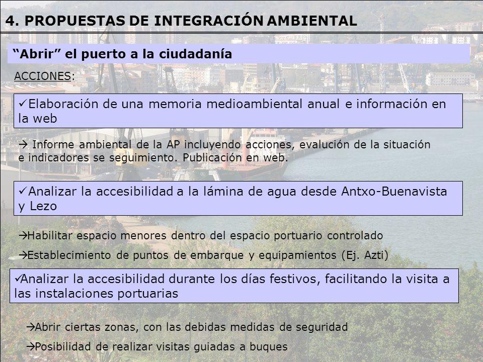 Elaboración de una memoria medioambiental anual e información en la web ACCIONES ACCIONES: Informe ambiental de la AP incluyendo acciones, evalución d