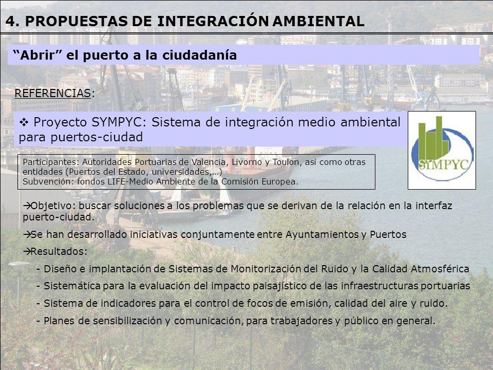 Proyecto SYMPYC: Sistema de integración medio ambiental para puertos-ciudad REFERENCIAS REFERENCIAS: Participantes: Autoridades Portuarias de Valencia