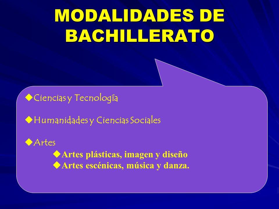 MODALIDADES DE BACHILLERATO Ciencias y Tecnología Humanidades y Ciencias Sociales Artes Artes plásticas, imagen y diseño Artes escénicas, música y dan
