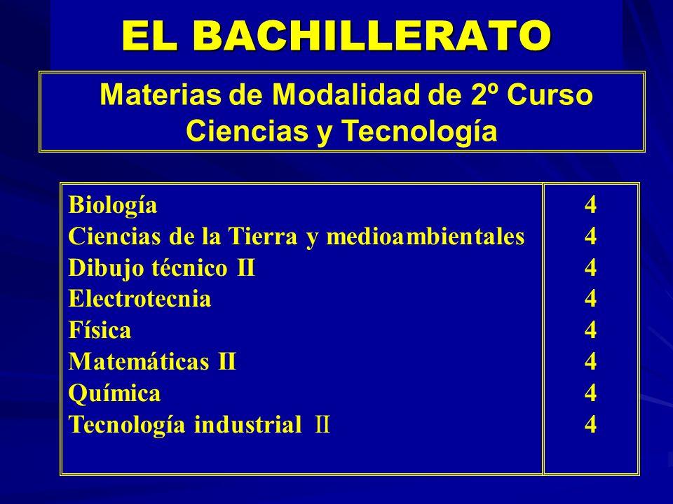 EL BACHILLERATO Materias de Modalidad de 2º Curso Ciencias y Tecnología Biología Ciencias de la Tierra y medioambientales Dibujo técnico II Electrotec