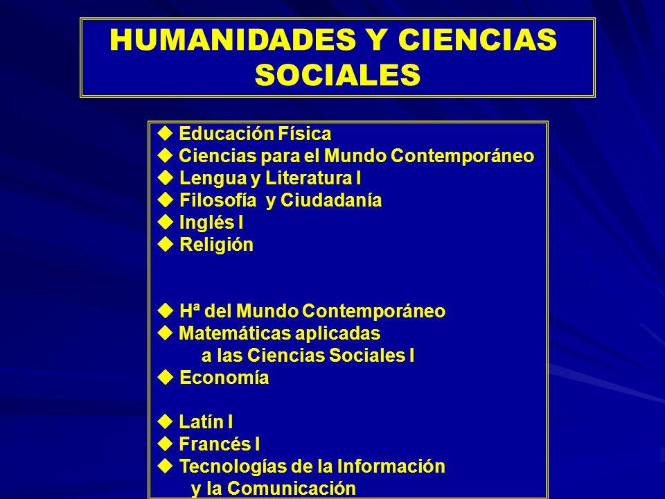 Educación Física Ciencias para el Mundo Contemporáneo Lengua y Literatura I Filosofía y Ciudadanía Inglés I Religión Hª del Mundo Contemporáneo Matemá