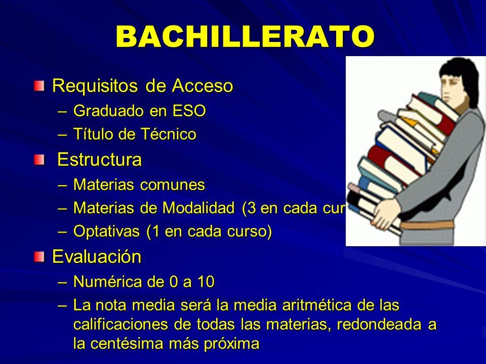 BACHILLERATO BACHILLERATO Requisitos de Acceso –Graduado en ESO –Título de Técnico Estructura Estructura –Materias comunes –Materias de Modalidad (3 e