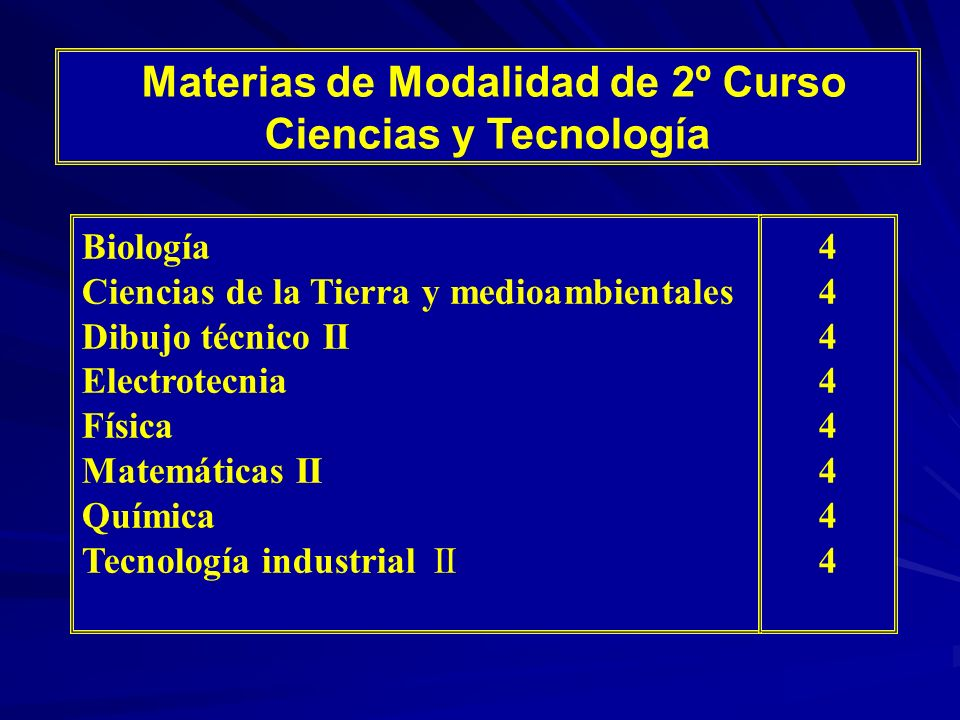 Materias de Modalidad de 2º Curso Ciencias y Tecnología Biología Ciencias de la Tierra y medioambientales Dibujo técnico II Electrotecnia Física Matem