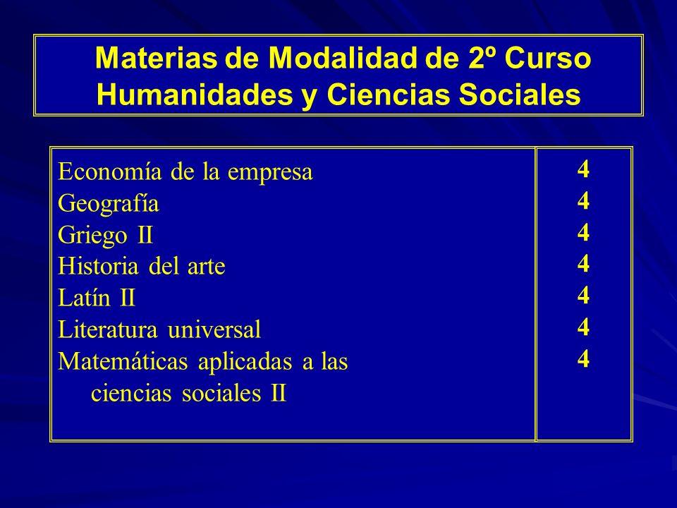 Materias de Modalidad de 2º Curso Humanidades y Ciencias Sociales Economía de la empresa Geografía Griego II Historia del arte Latín II Literatura uni