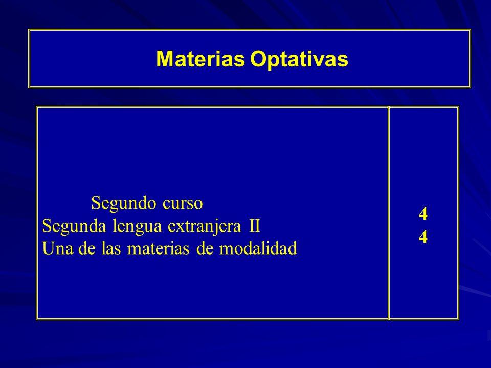 Materias Optativas Segundo curso Segunda lengua extranjera II Una de las materias de modalidad 4444