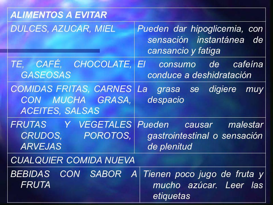 ALIMENTOS A EVITAR DULCES, AZUCAR, MIELPueden dar hipoglicemia, con sensación instantánea de cansancio y fatiga TE, CAFÉ, CHOCOLATE, GASEOSAS El consu