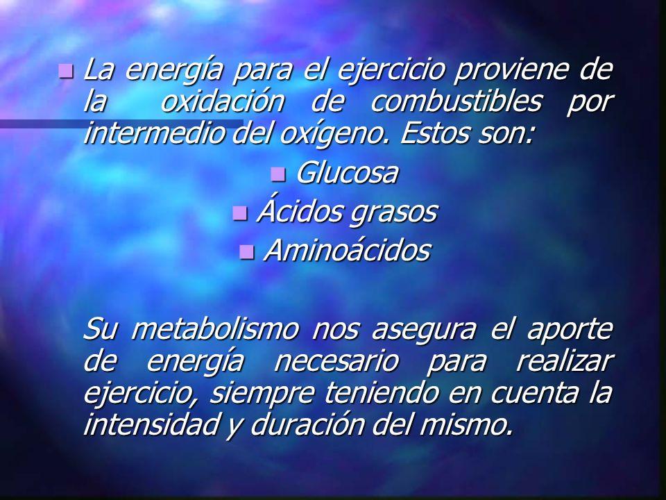 La energía para el ejercicio proviene de la oxidación de combustibles por intermedio del oxígeno. Estos son: La energía para el ejercicio proviene de