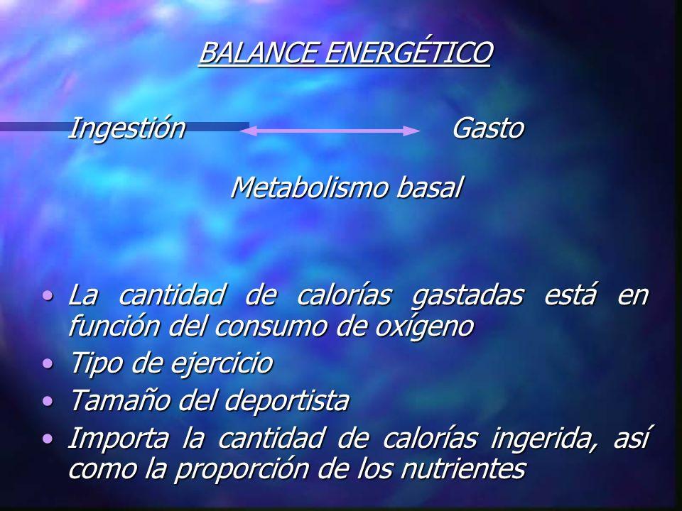 BALANCE ENERGÉTICO IngestiónGasto Metabolismo basal La cantidad de calorías gastadas está en función del consumo de oxígenoLa cantidad de calorías gas
