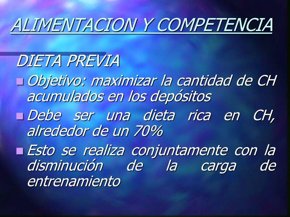 ALIMENTACION Y COMPETENCIA DIETA PREVIA Objetivo: maximizar la cantidad de CH acumulados en los depósitos Objetivo: maximizar la cantidad de CH acumul
