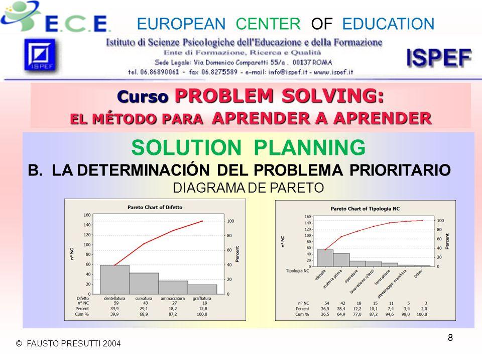 9 Curso PROBLEM SOLVING: EL MÉTODO PARA APRENDER A APRENDER SOLUTION PLANNING B.LA DETERMINACIÓN DEL PROBLEMA PRIORITARIO DIAGRAMA DE PARETO La curva, dicha Curva de concentración de Lorenz , es conseguida proyectando las alturas de las columnas del Diagrama de manera de permitir tener una visión inmediata de los pocos elementos principales (que forman acerca del 20% de lo total) que pero pesan porcentualmente por acerca del 80% del fenómeno total.