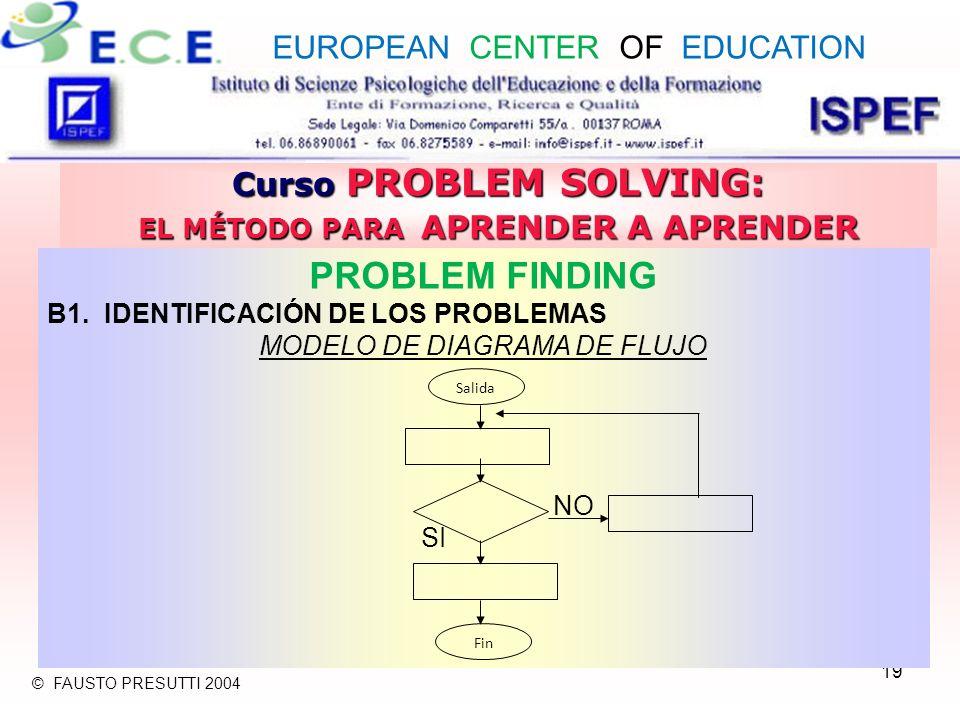 19 Curso PROBLEM SOLVING: EL MÉTODO PARA APRENDER A APRENDER PROBLEM FINDING B1.
