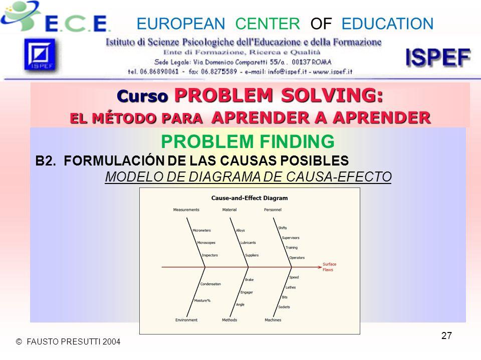 27 Curso PROBLEM SOLVING: EL MÉTODO PARA APRENDER A APRENDER PROBLEM FINDING B2. FORMULACIÓN DE LAS CAUSAS POSIBLES MODELO DE DIAGRAMA DE CAUSA-EFECTO