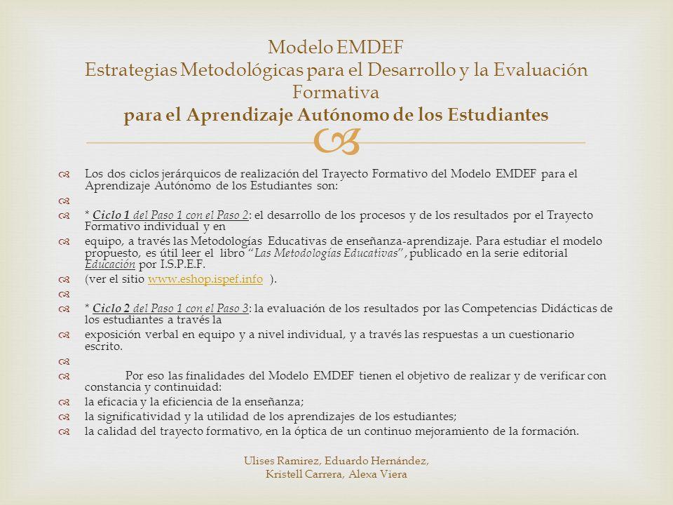 Modelo EMDEF Estrategias Metodológicas para el Desarrollo y la Evaluación Formativa para el Aprendizaje Autónomo de los Estudiantes Los dos ciclos jer