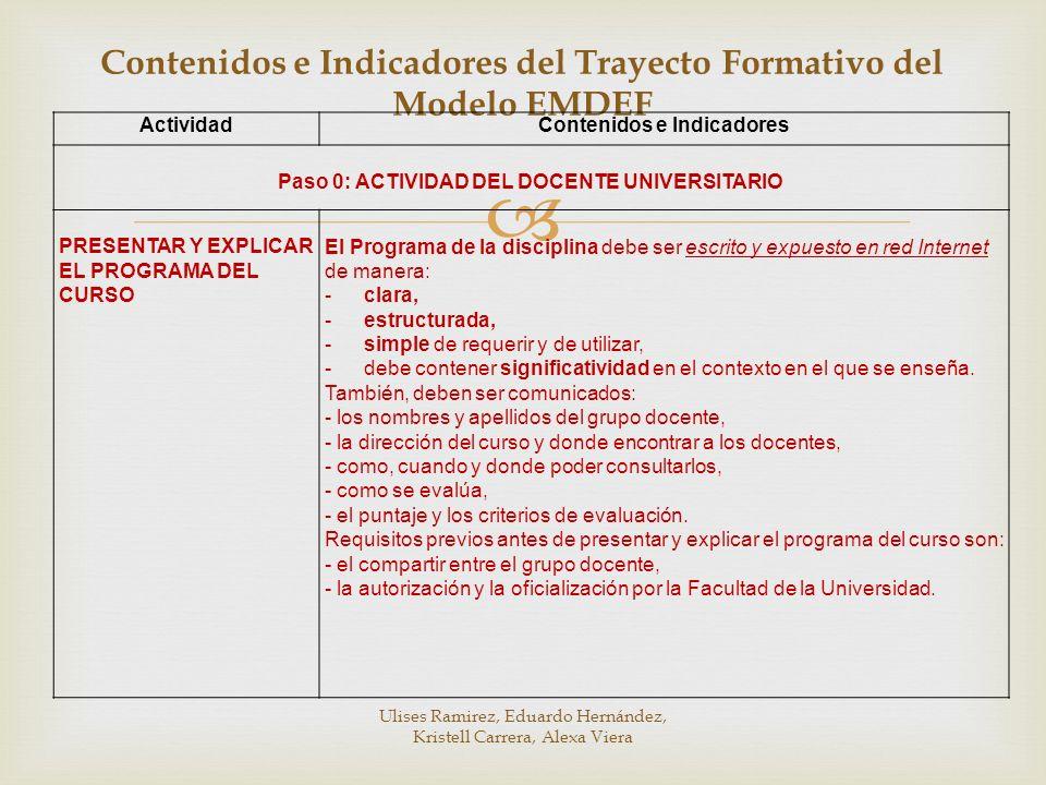 Contenidos e Indicadores del Trayecto Formativo del Modelo EMDEF ActividadContenidos e Indicadores Paso 0: ACTIVIDAD DEL DOCENTE UNIVERSITARIO PRESENT