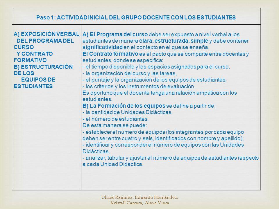 Paso 1: ACTIVIDAD INICIAL DEL GRUPO DOCENTE CON LOS ESTUDIANTES A) EXPOSICIÓN VERBAL DEL PROGRAMA DEL CURSO Y CONTRATO FORMATIVO B) ESTRUCTURACIÓN DE
