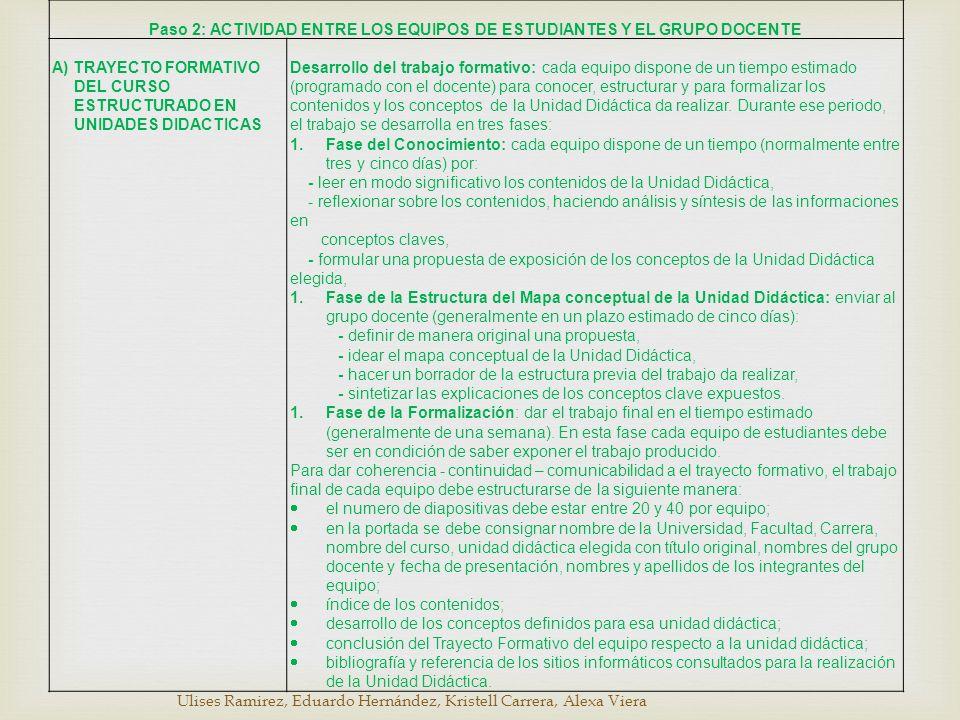 Paso 2: ACTIVIDAD ENTRE LOS EQUIPOS DE ESTUDIANTES Y EL GRUPO DOCENTE A) TRAYECTO FORMATIVO DEL CURSO ESTRUCTURADO EN UNIDADES DIDACTICAS Desarrollo d