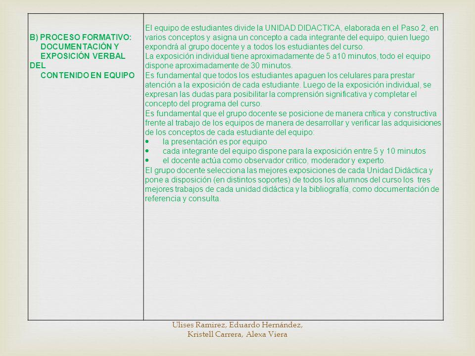 B) PROCESO FORMATIVO: DOCUMENTACIÓN Y EXPOSICIÓN VERBAL DEL CONTENIDO EN EQUIPO El equipo de estudiantes divide la UNIDAD DIDACTICA, elaborada en el P