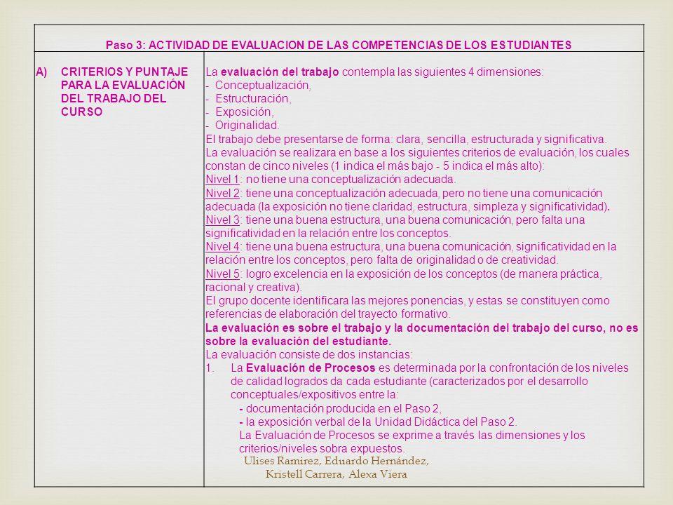 Paso 3: ACTIVIDAD DE EVALUACION DE LAS COMPETENCIAS DE LOS ESTUDIANTES A)CRITERIOS Y PUNTAJE PARA LA EVALUACIÓN DEL TRABAJO DEL CURSO La evaluación de