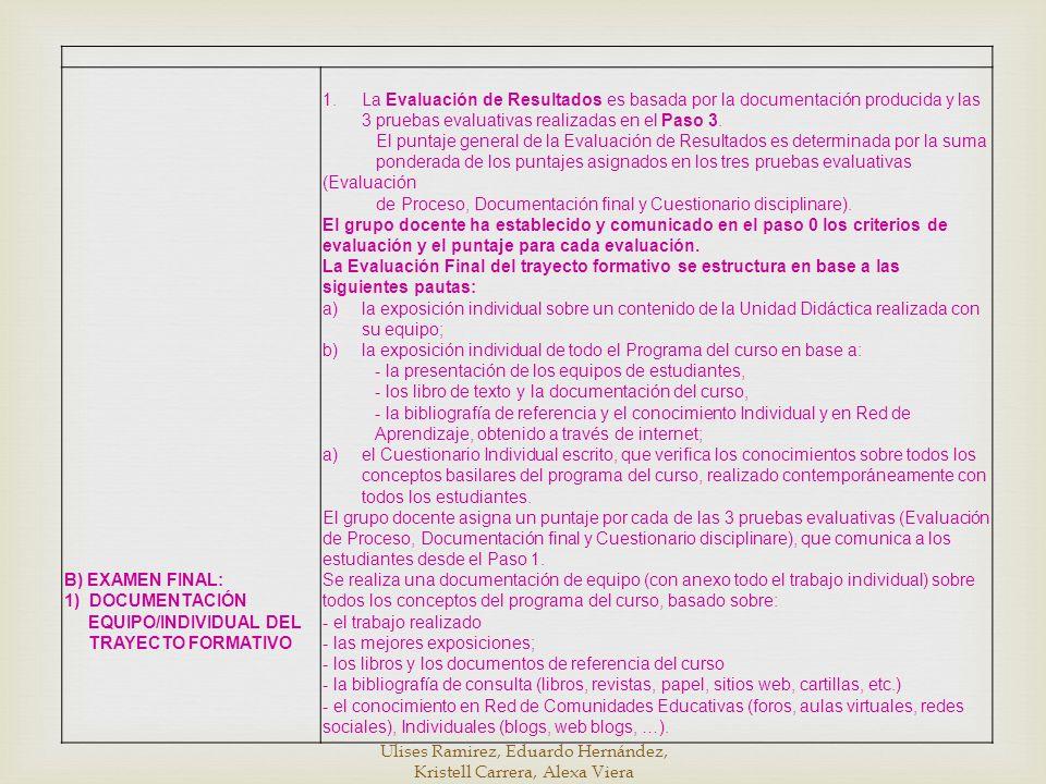 B) EXAMEN FINAL: 1) DOCUMENTACIÓN EQUIPO/INDIVIDUAL DEL TRAYECTO FORMATIVO 1.La Evaluación de Resultados es basada por la documentación producida y la
