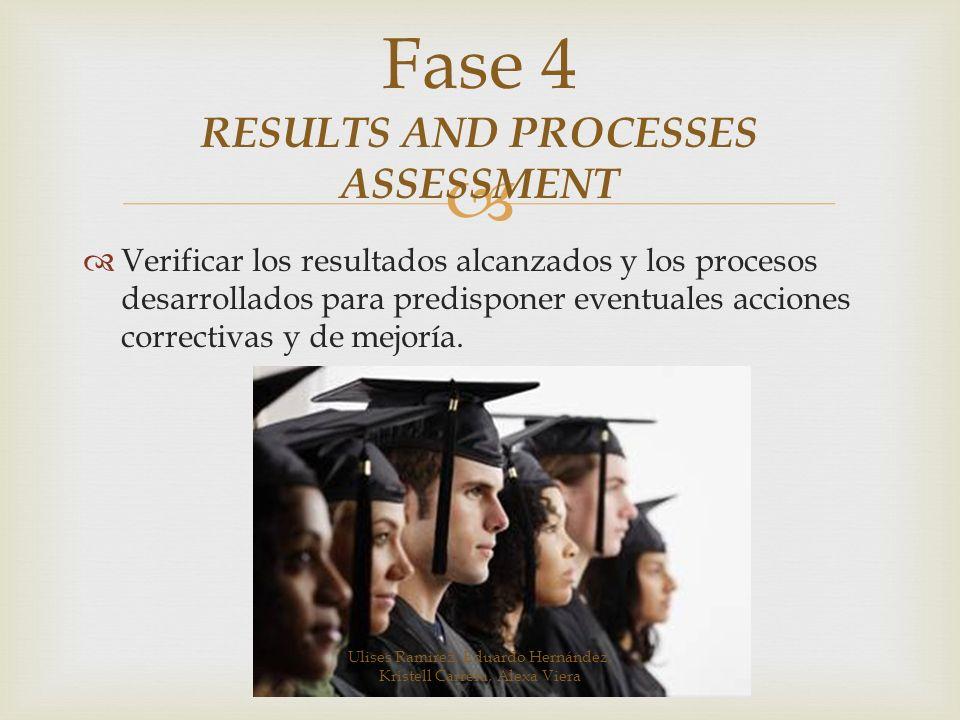 Verificar los resultados alcanzados y los procesos desarrollados para predisponer eventuales acciones correctivas y de mejoría. Fase 4 RESULTS AND PRO