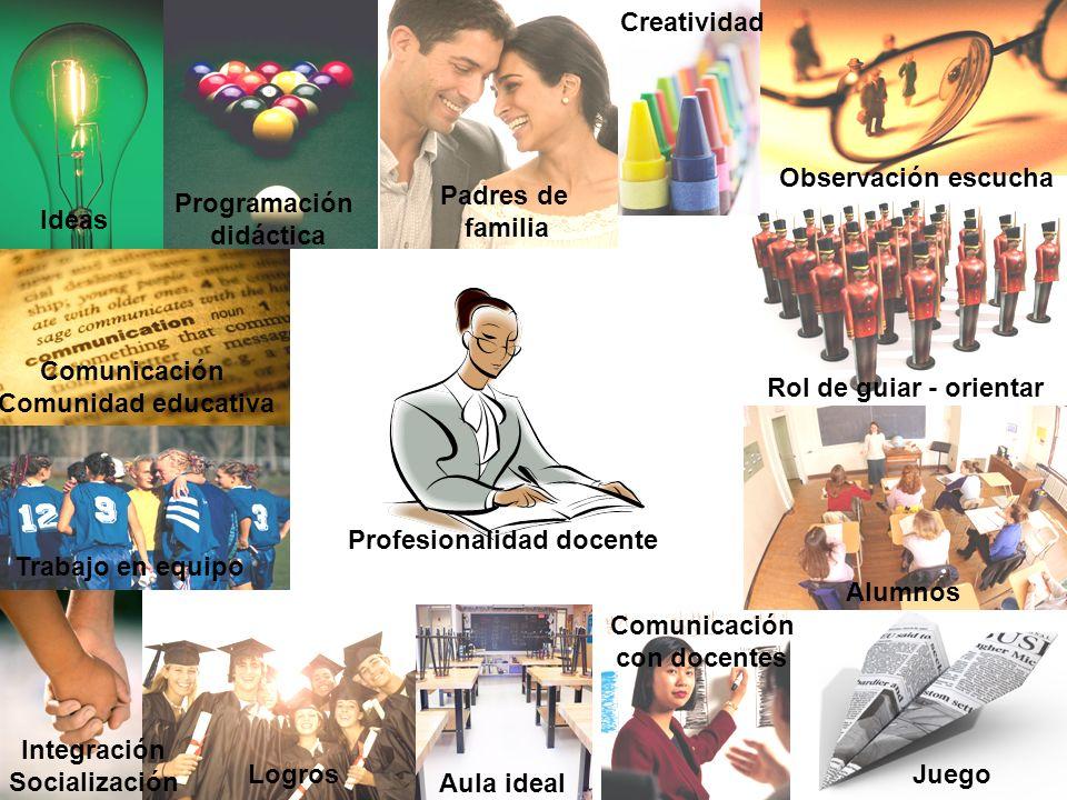 Padres de familia Profesionalidad docente Rol de guiar - orientar Aula ideal Observación escucha Juego Trabajo en equipo Ideas Comunicación Comunidad educativa Integración Socialización Comunicación con docentes Alumnos Programación didáctica Logros Creatividad