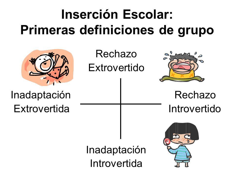 Inserción Escolar: Primeras definiciones de grupo Rechazo Extrovertido Inadaptación Rechazo Extrovertida Introvertido Inadaptación Introvertida