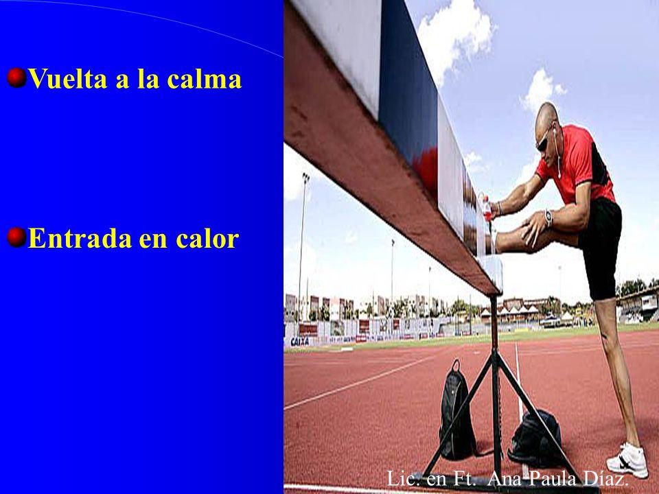 Utilizar cargas compensatorias Lic. en Ft. Ana Paula Díaz. Indumentaria deportiva adecuada