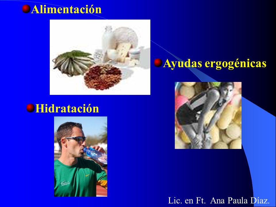 Integrar ejercicios terapéuticos con fines preventivo Lic. en Ft. Ana Paula Díaz. Medios ortopédicos