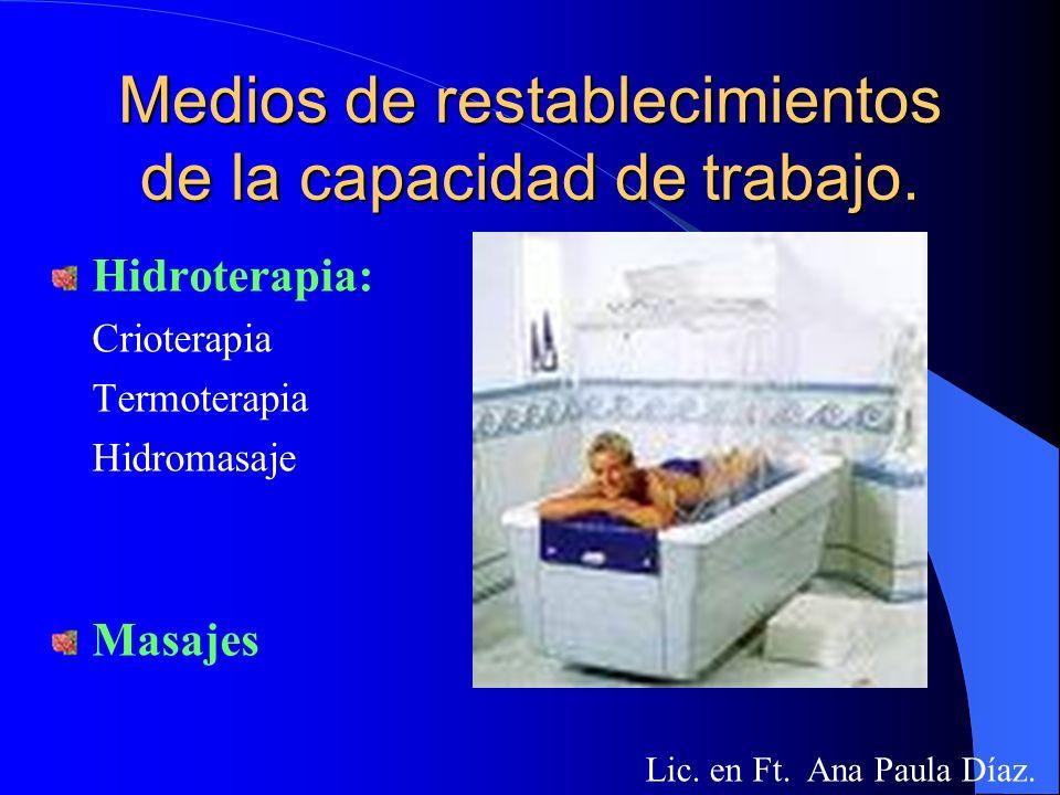 Alimentación Hidratación Lic. en Ft. Ana Paula Díaz. Ayudas ergogénicas