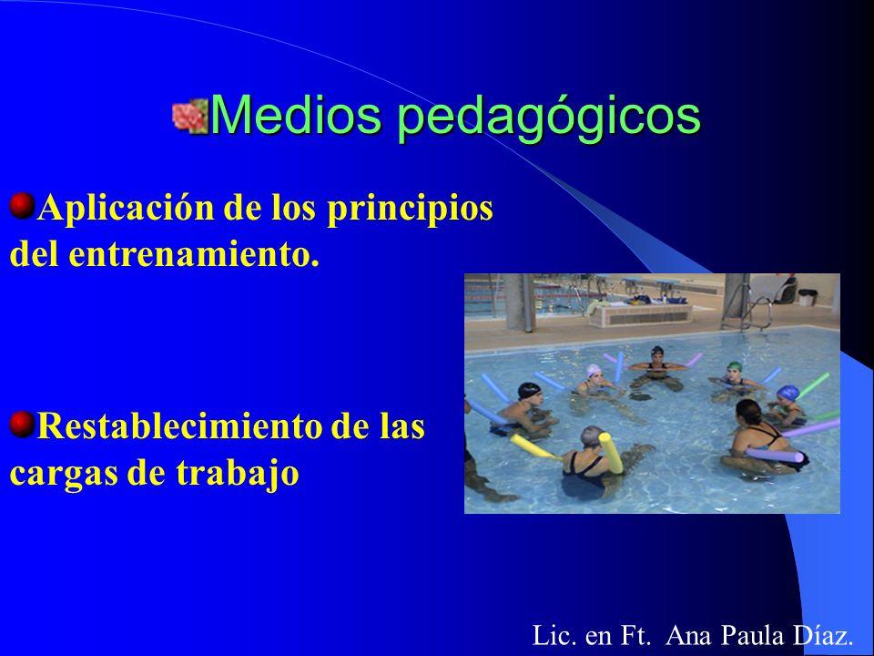 MEDIOS DE PREVENCION MEDIOS PEDAGOGICOS MEDIOS PSICOLOGICOS MEDIOS MEDICOS Lic. en Ft. Ana Paula Díaz.
