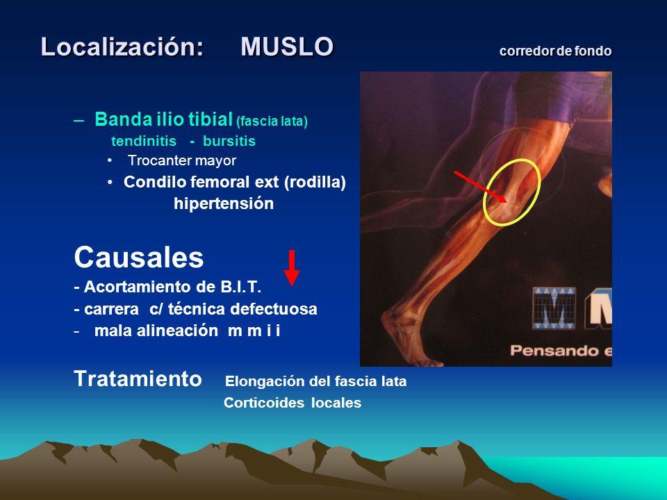 Localización: MUSLO corredor de fondo –Banda ilio tibial (fascia lata) tendinitis - bursitis Trocanter mayor Condilo femoral ext (rodilla) hipertensió