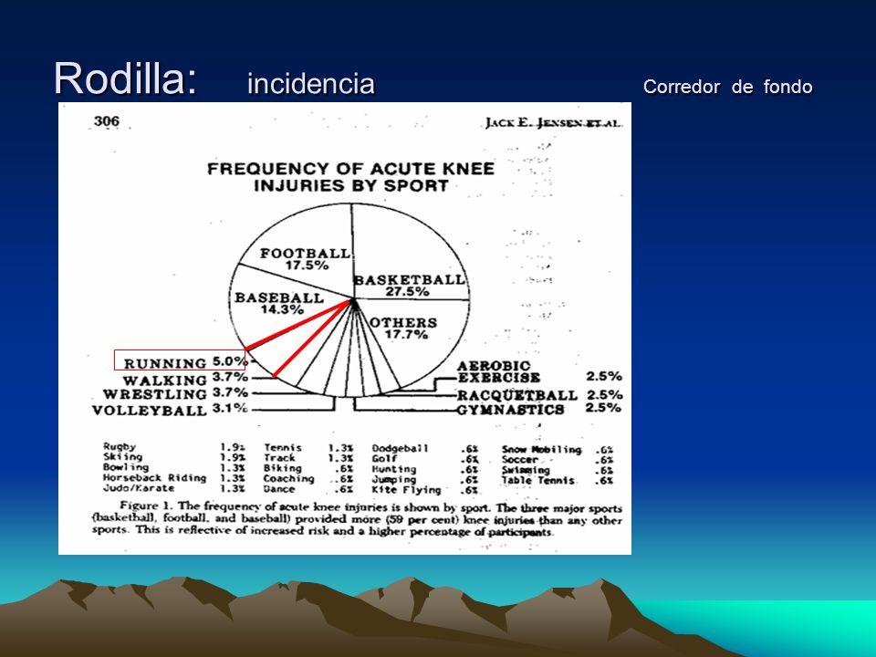 Rodilla: incidencia Corredor de fondo