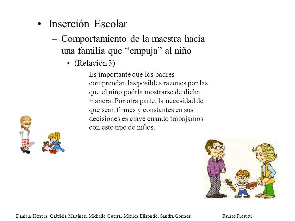 Inserción Escolar –Comportamiento de la maestra hacia una familia que empuja al niño (Relación 3) –Es importante que los padres comprendan las posible