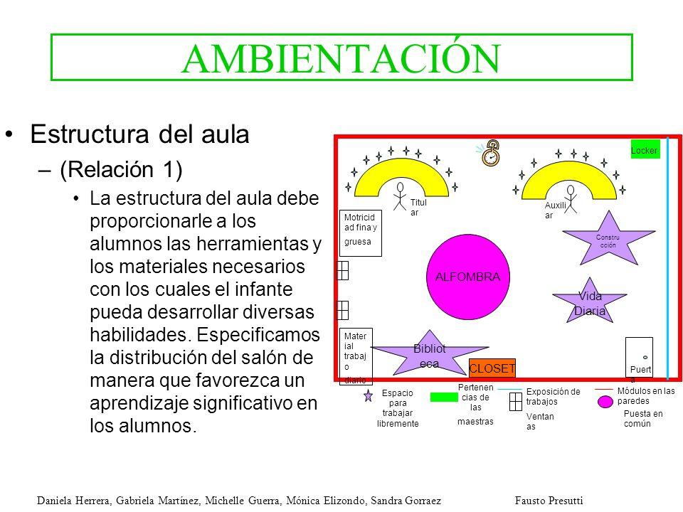 AMBIENTACIÓN Estructura del aula –(Relación 1) La estructura del aula debe proporcionarle a los alumnos las herramientas y los materiales necesarios c