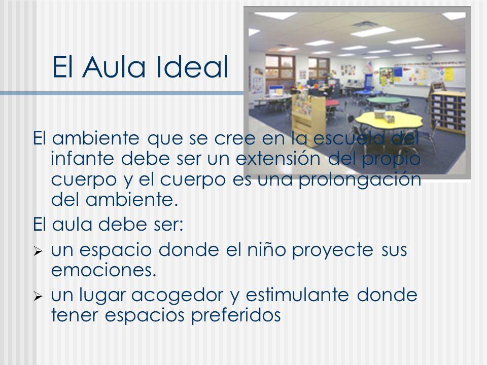 CUBBY HOLES PUERTA MESAS DE TRABAJO AREA CUENTA CUENTOS Y DRAMA MATERIALES ARTE MATERIALES CONSTRUCCIÓN VENTANA PIZARRON MESA DE MAESTRA TARJA Y FRIGOBAR ALMACEN DE MAESTRA JUGUETERO PERCHEROS MAT.