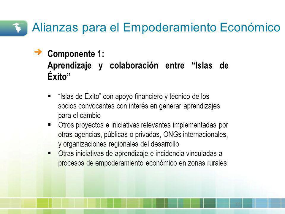 11 Componente 1: Aprendizaje y colaboración entre Islas de Éxito Islas de Éxito con apoyo financiero y técnico de los socios convocantes con interés e