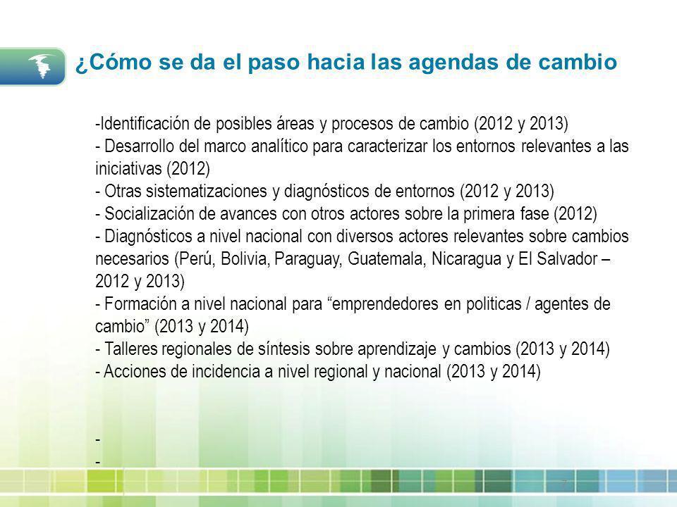7 -Identificación de posibles áreas y procesos de cambio (2012 y 2013) - Desarrollo del marco analítico para caracterizar los entornos relevantes a la