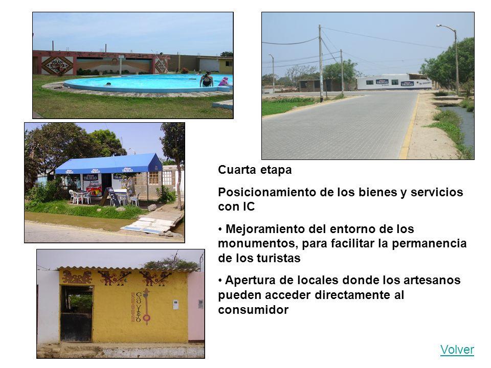 Cuarta etapa Posicionamiento de los bienes y servicios con IC Mejoramiento del entorno de los monumentos, para facilitar la permanencia de los turista