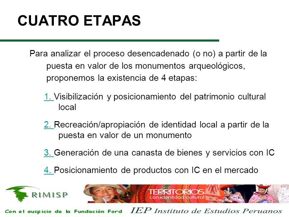 CUATRO ETAPAS Para analizar el proceso desencadenado (o no) a partir de la puesta en valor de los monumentos arqueológicos, proponemos la existencia de 4 etapas: 1.