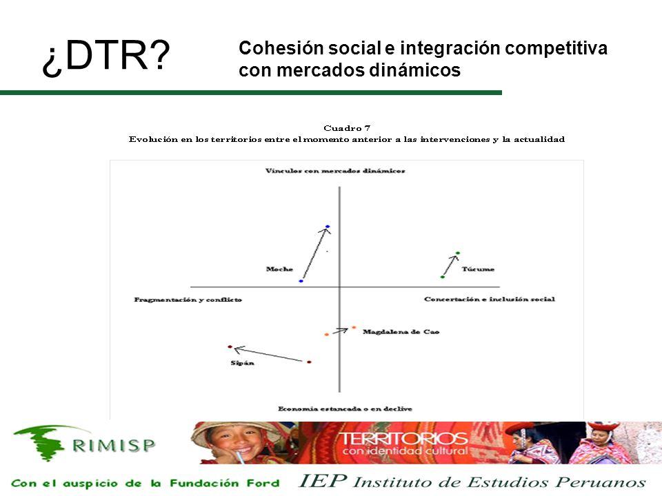 ¿DTR Cohesión social e integración competitiva con mercados dinámicos