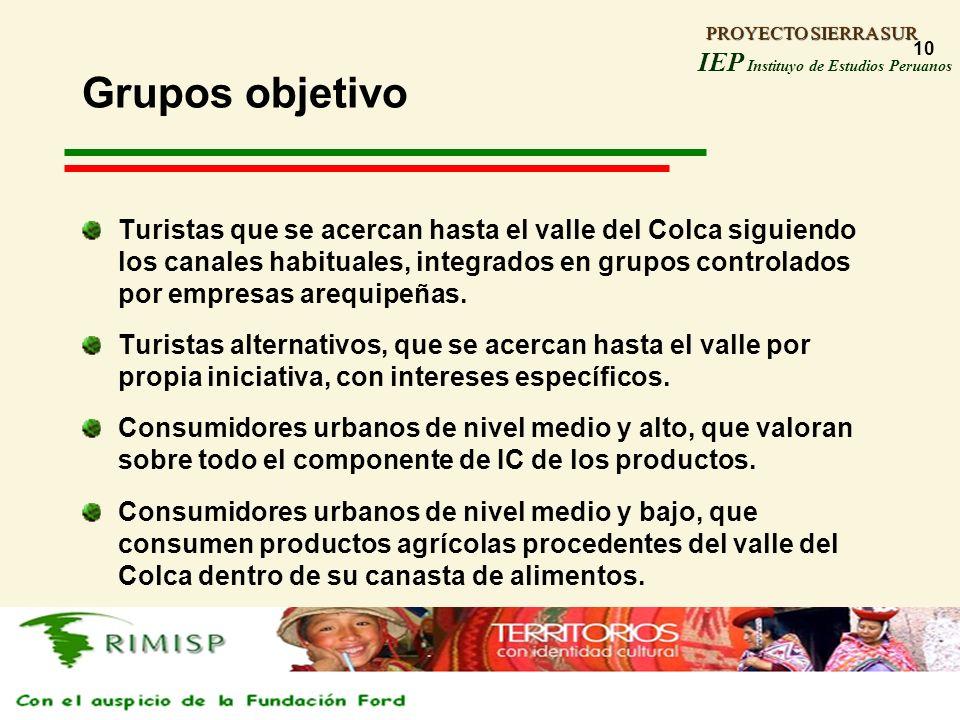 PROYECTO SIERRA SUR IEP Instituyo de Estudios Peruanos PROYECTO SIERRA SUR 10 Grupos objetivo Turistas que se acercan hasta el valle del Colca siguien