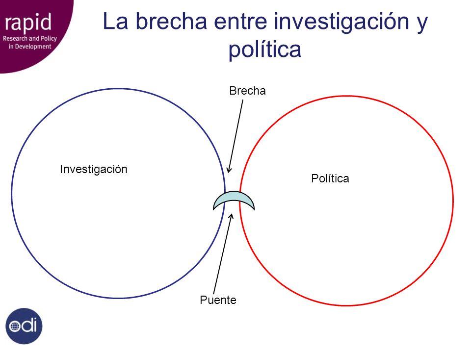 La brecha entre investigación y política Investigación Política Brecha Puente