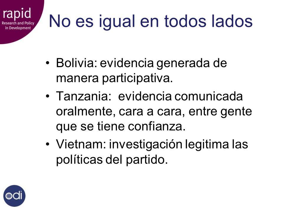 No es igual en todos lados Bolivia: evidencia generada de manera participativa. Tanzania: evidencia comunicada oralmente, cara a cara, entre gente que